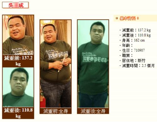 甩掉27公斤,因為胖的困擾超過你想像的多!